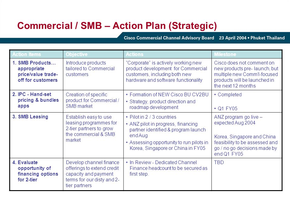 Commercial / SMB – Action Plan (Strategic)