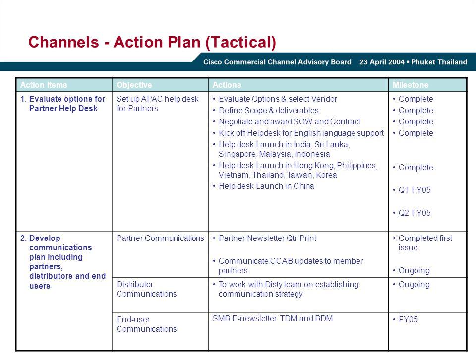 Channels - Action Plan (Tactical)
