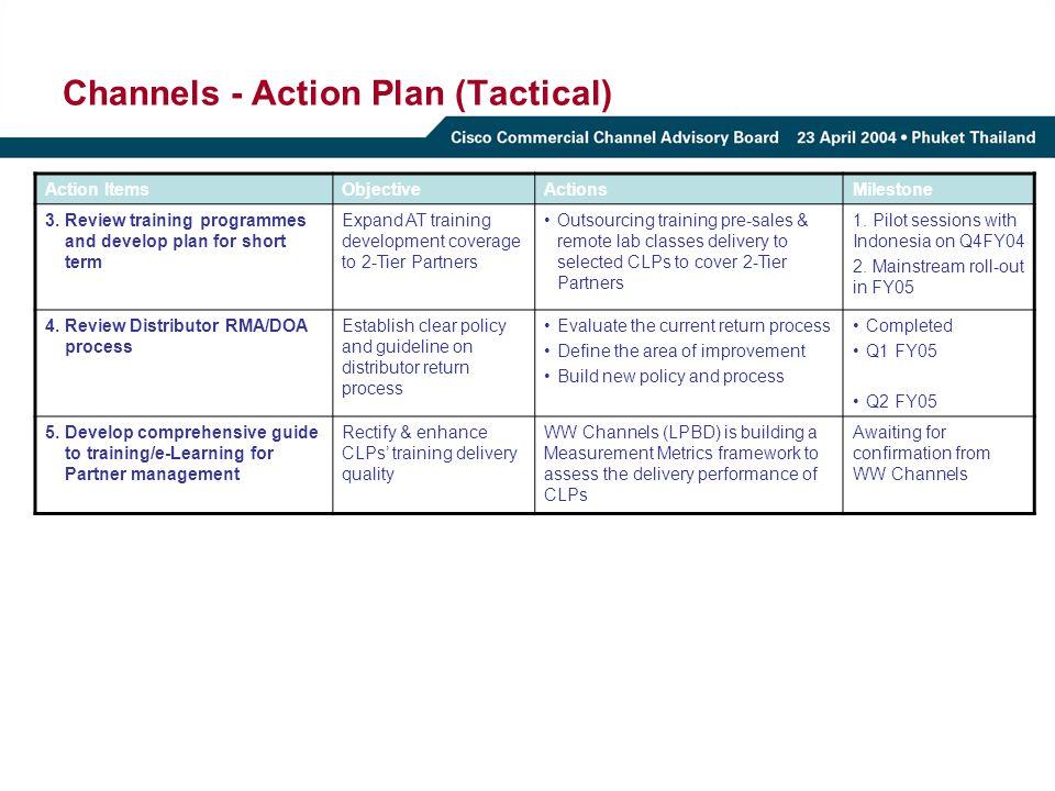 tactical sales plan