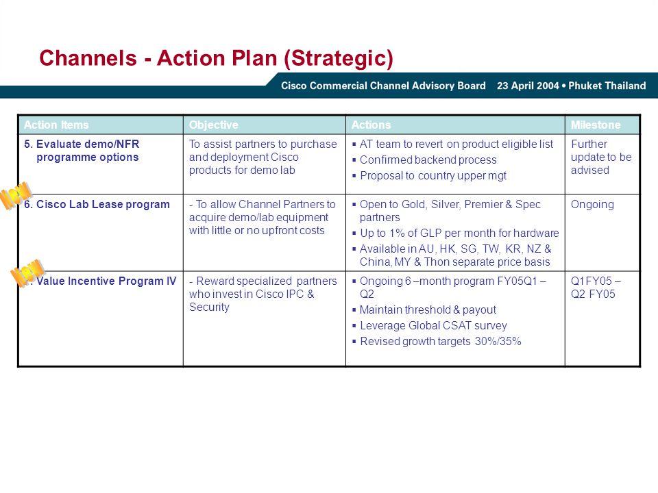 Channels - Action Plan (Strategic)