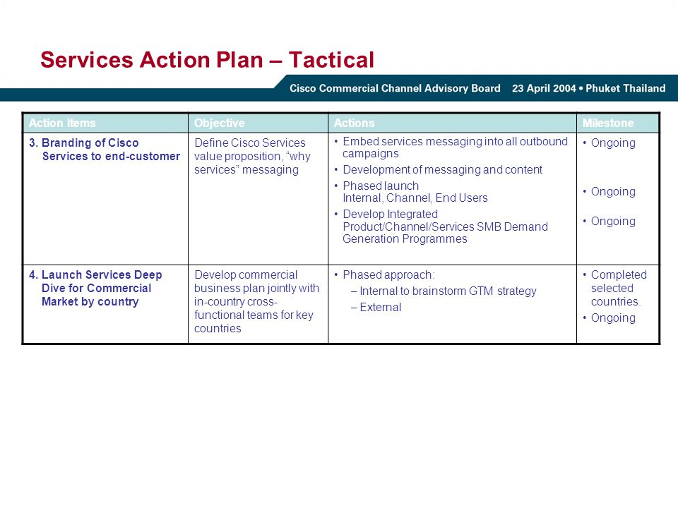 Services Action Plan – Tactical