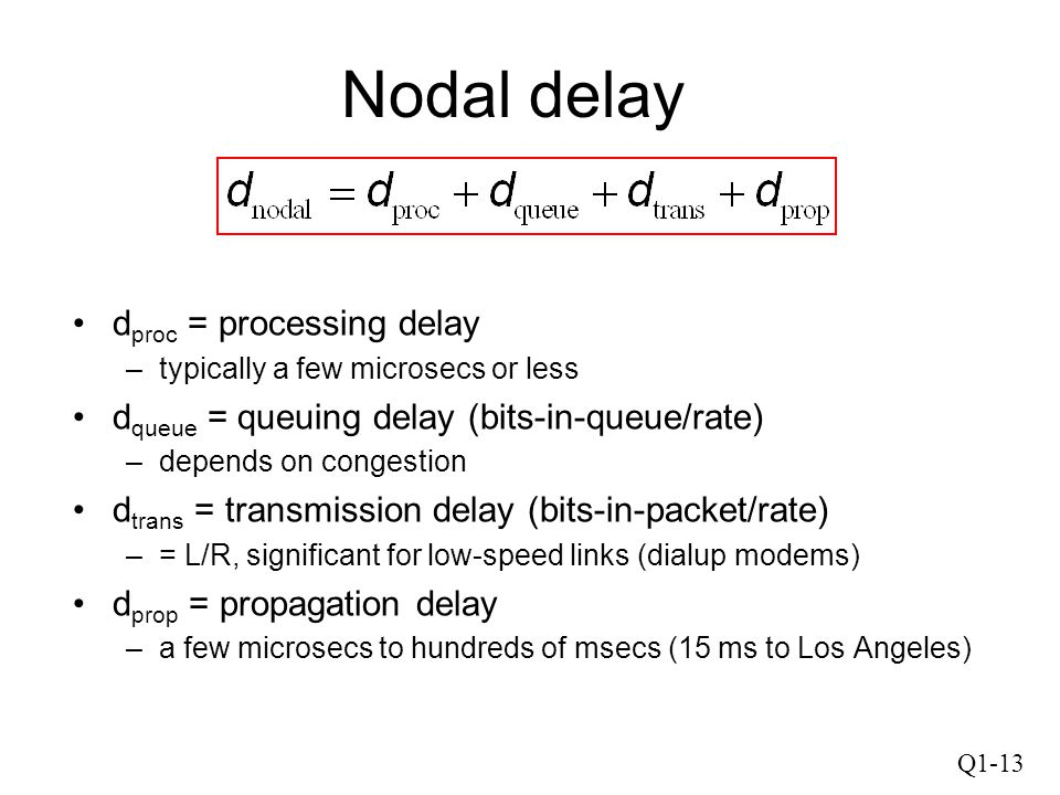 Nodal delay dproc = processing delay