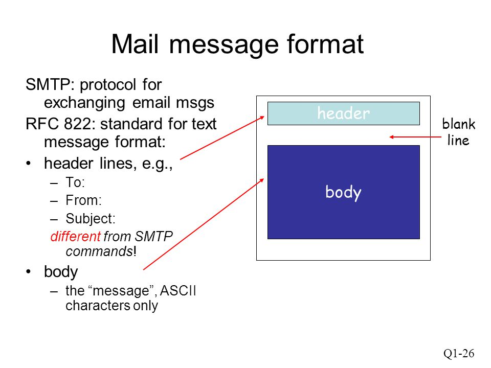 Mail message format SMTP: protocol for exchanging  msgs