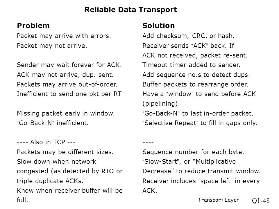Reliable Data Transport