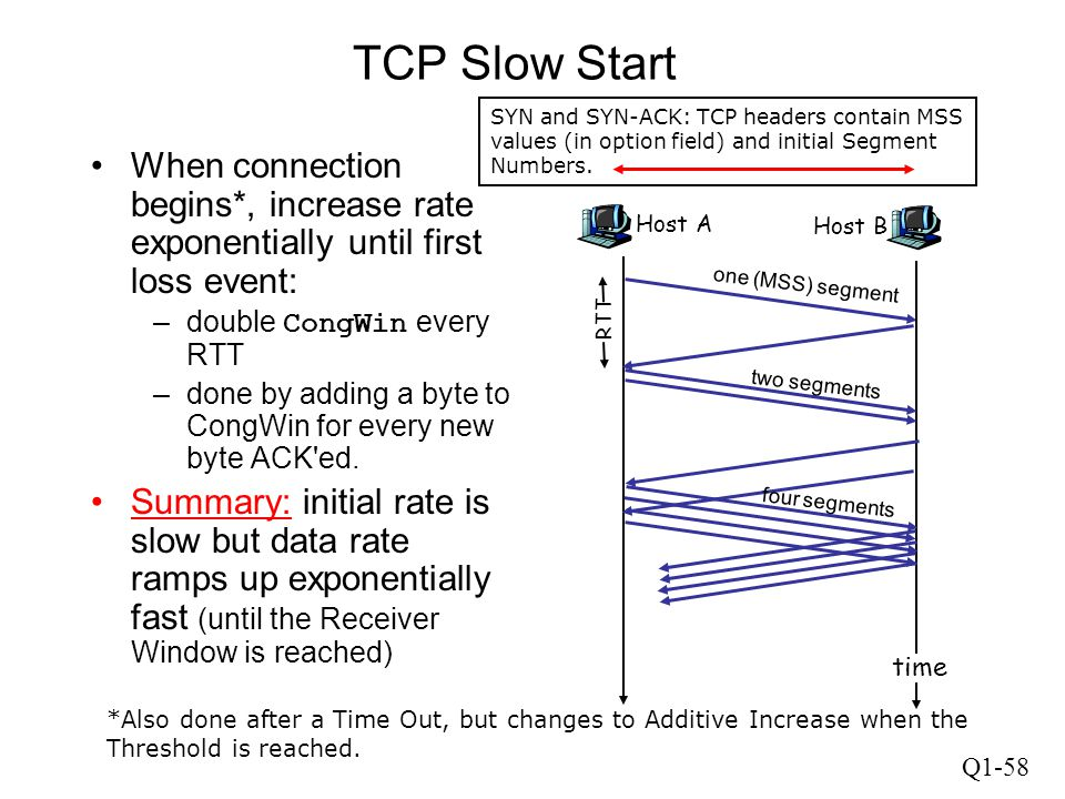TCP Slow Start SYN and SYN-ACK: TCP headers contain MSS values (in option field) and initial Segment Numbers.