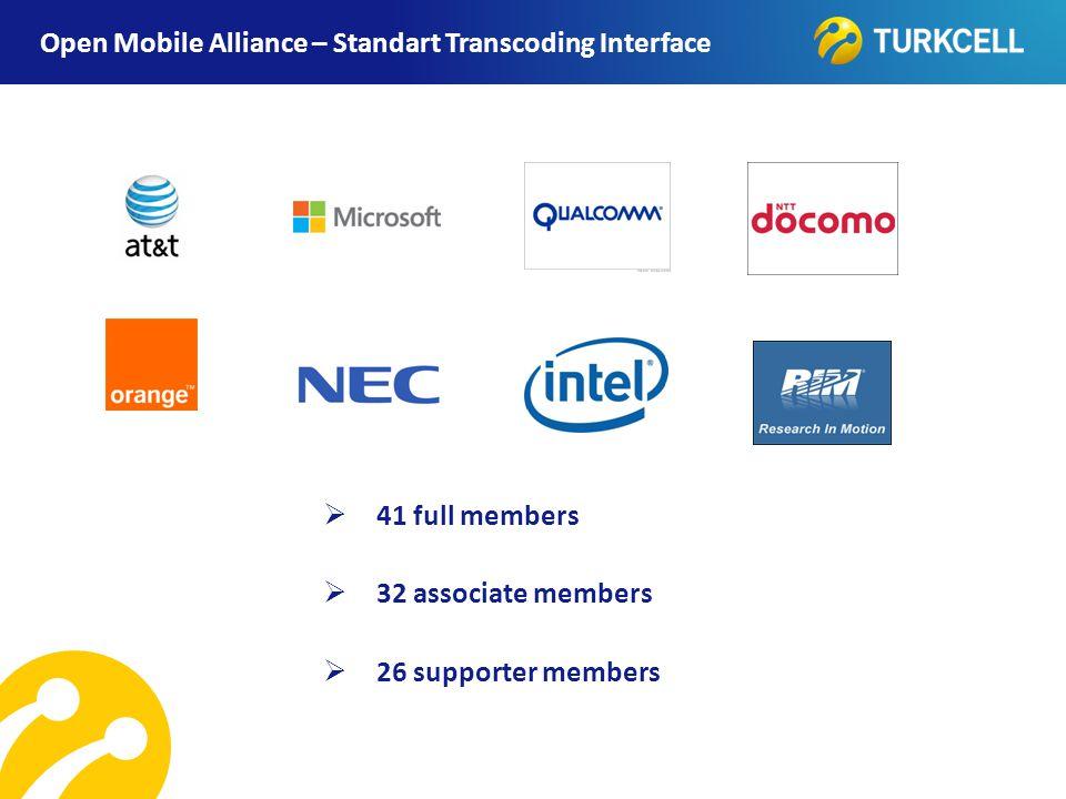 Open Mobile Alliance – Standart Transcoding Interface