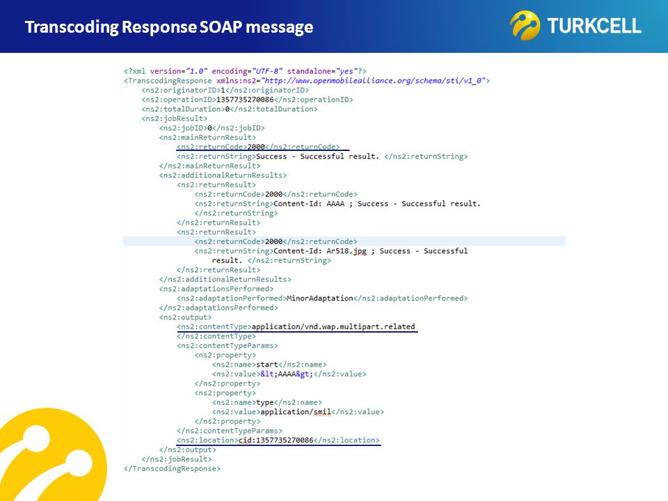 Transcoding Response SOAP message