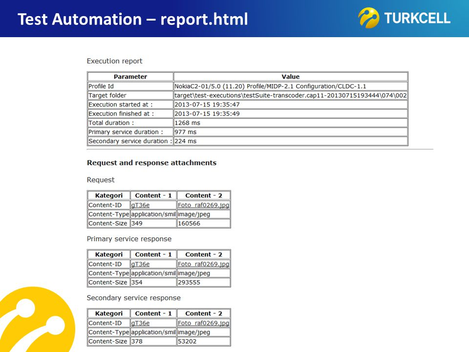 Test Automation – report.html