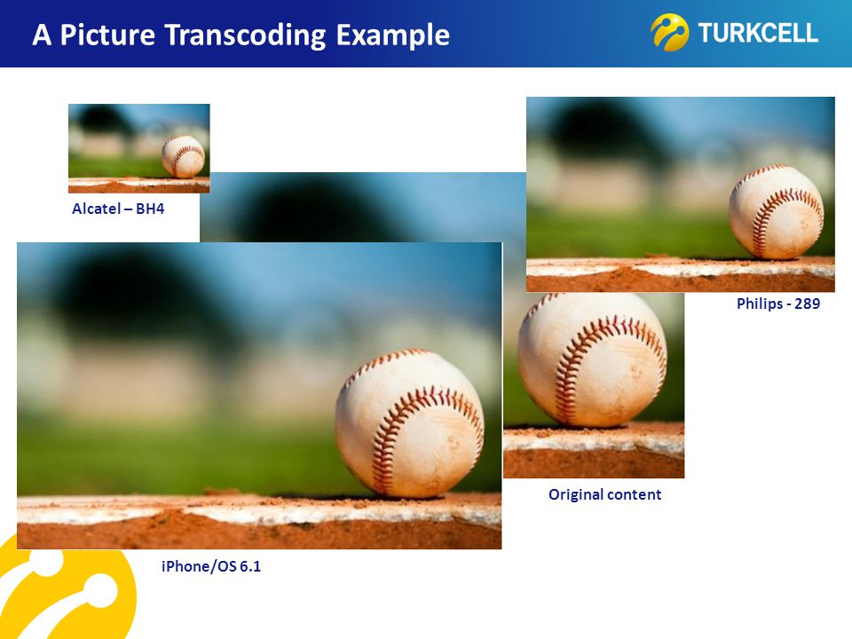 A Picture Transcoding Example