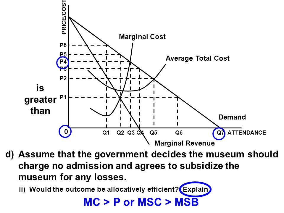 MC > P or MSC > MSB is greater than