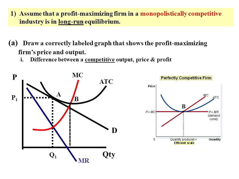 1) Assume that a profit-maximizing firm in a monopolistically competitive industry is in long-run equilibrium.