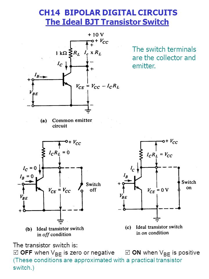 CH14 BIPOLAR DIGITAL CIRCUITS The Ideal BJT Transistor Switch