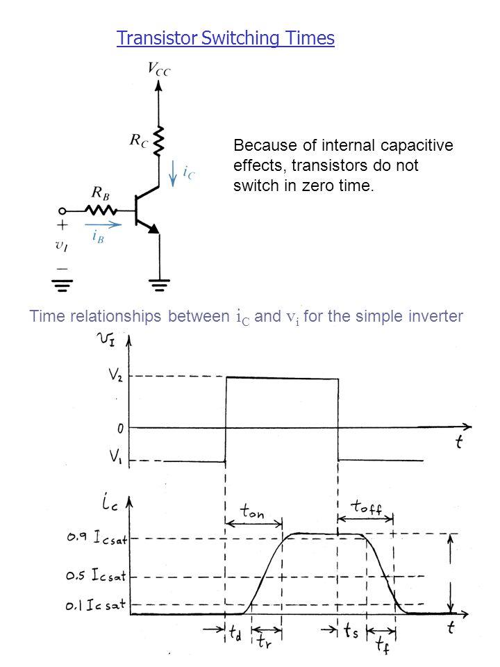 Transistor Switching Times