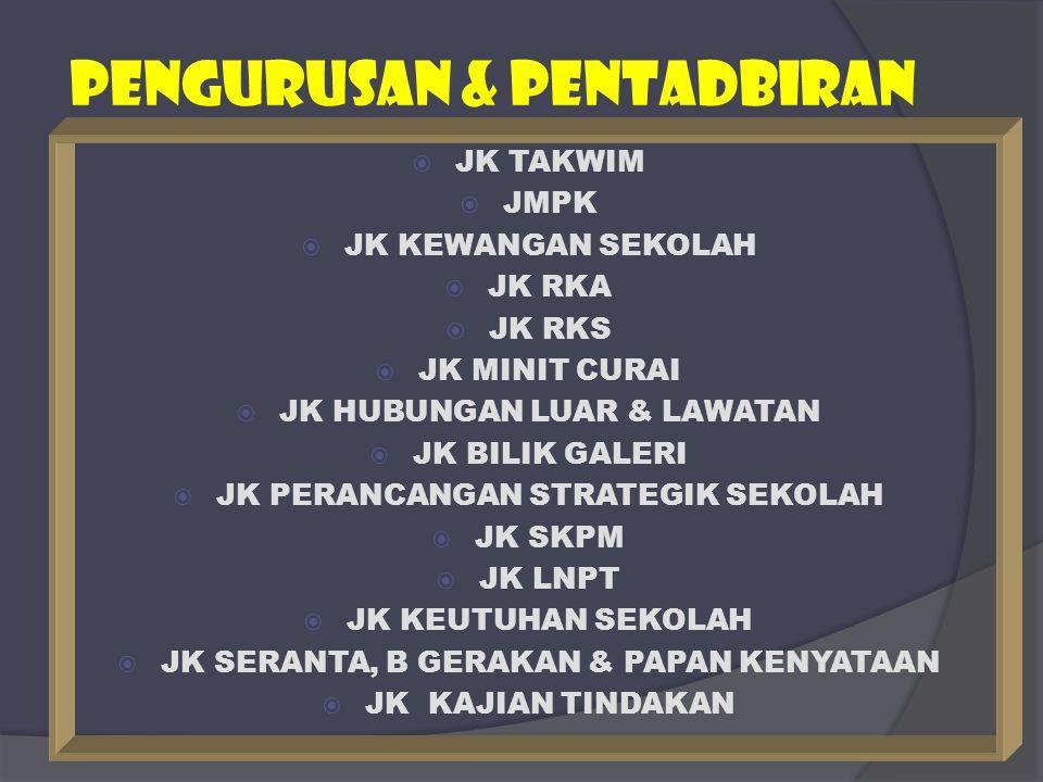 pengurusan & pentadbiran