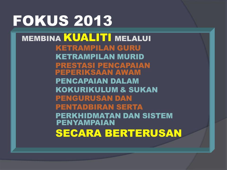 FOKUS 2013