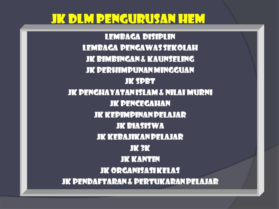 Jk dlm PENGURUSAN HEM