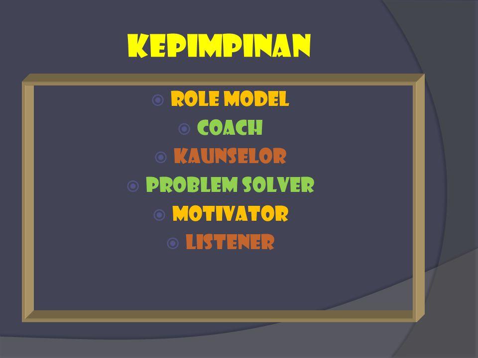 kepimpinan Role model Coach Kaunselor Problem solver Motivator