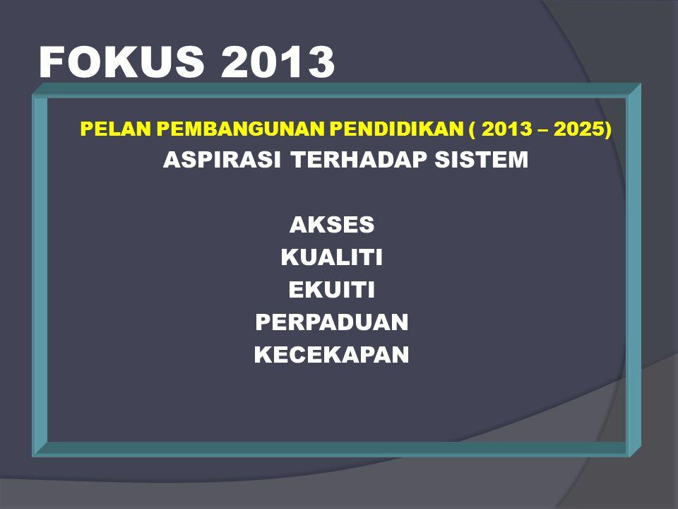 PELAN PEMBANGUNAN PENDIDIKAN ( 2013 – 2025) ASPIRASI TERHADAP SISTEM