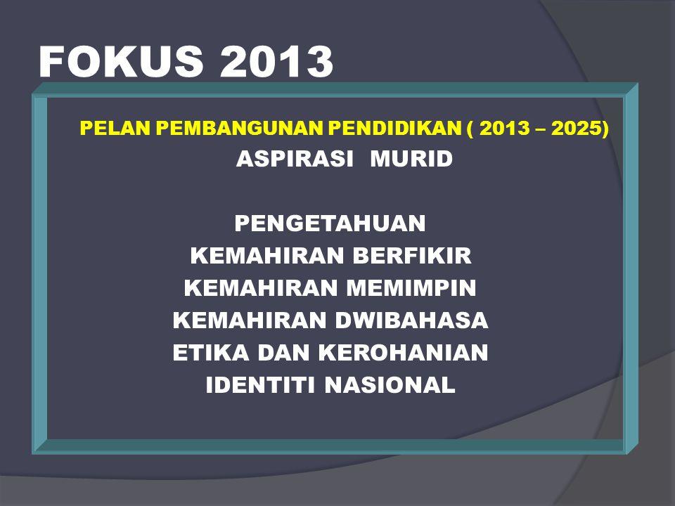PELAN PEMBANGUNAN PENDIDIKAN ( 2013 – 2025) ASPIRASI MURID