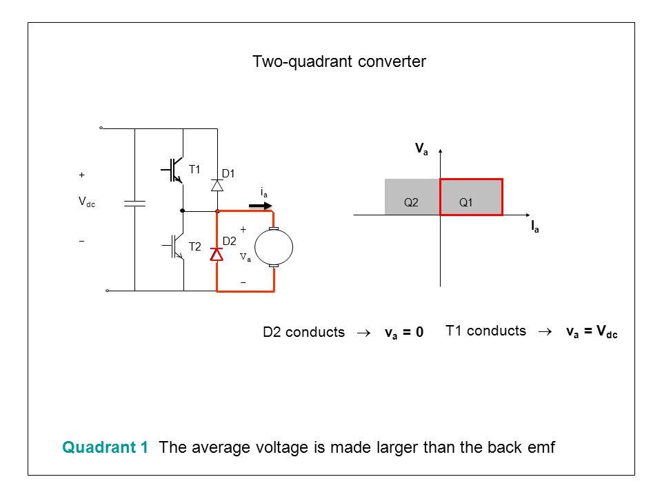 Two-quadrant converter