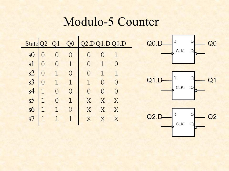 Modulo-5 Counter s0 0 0 0 0 0 1. s1 0 0 1 0 1 0. s2 0 1 0 0 1 1. s3 0 1 1 1 0 0.