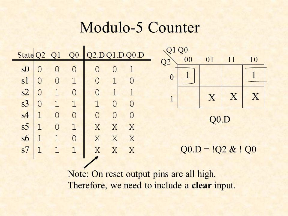 Modulo-5 Counter Q1 Q0. s0 0 0 0 0 0 1. s1 0 0 1 0 1 0. s2 0 1 0 0 1 1. s3 0 1 1 1 0 0.