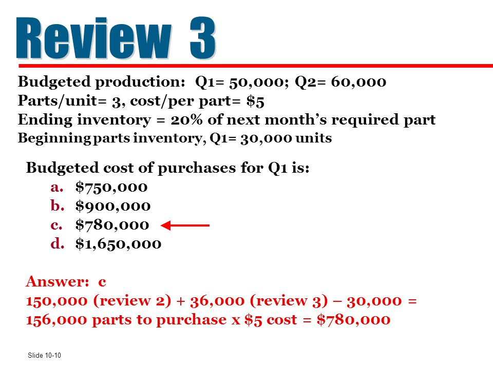 Review 3 Budgeted production: Q1= 50,000; Q2= 60,000