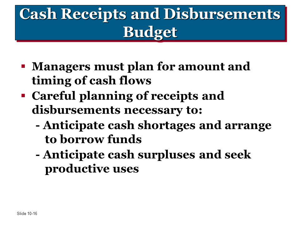 Cash Receipts and Disbursements Budget