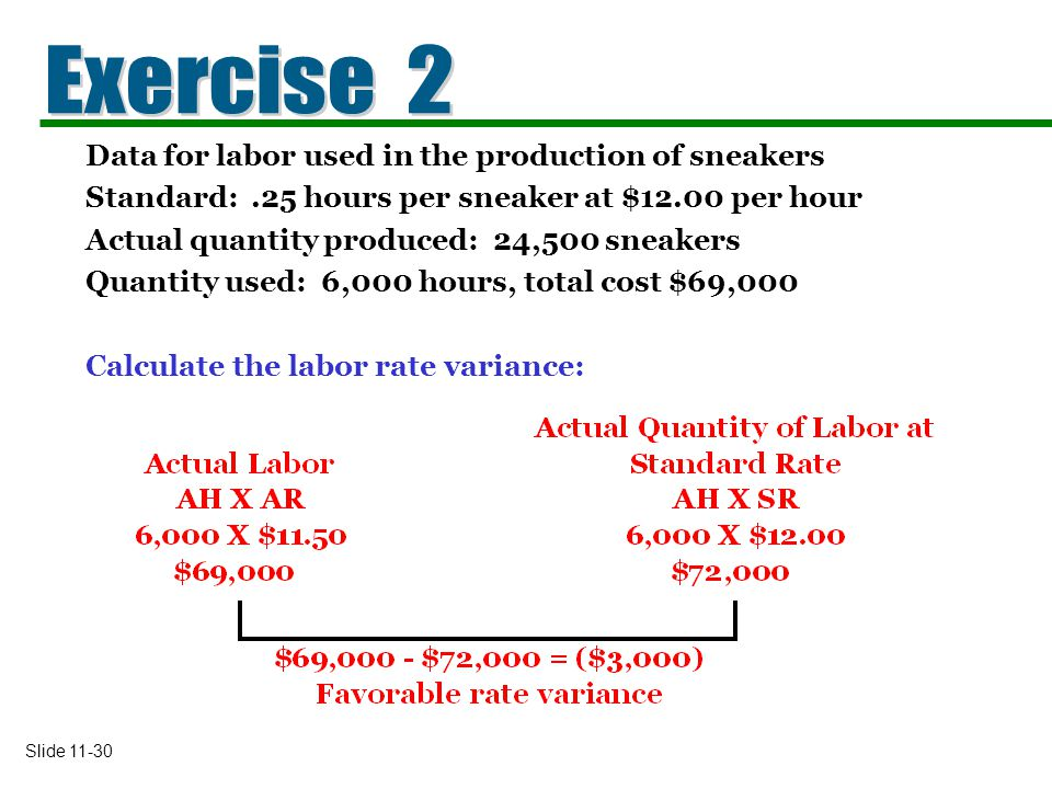 Exercise 2 Data for labor used in the production of sneakers