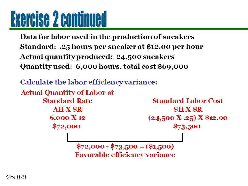 Exercise 2 continued Data for labor used in the production of sneakers