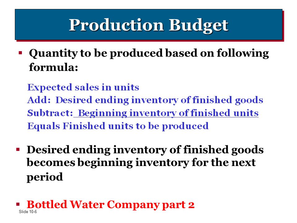 Production Budget Quantity to be produced based on following formula: