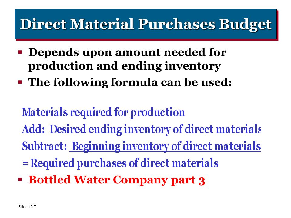Direct Material Purchases Budget