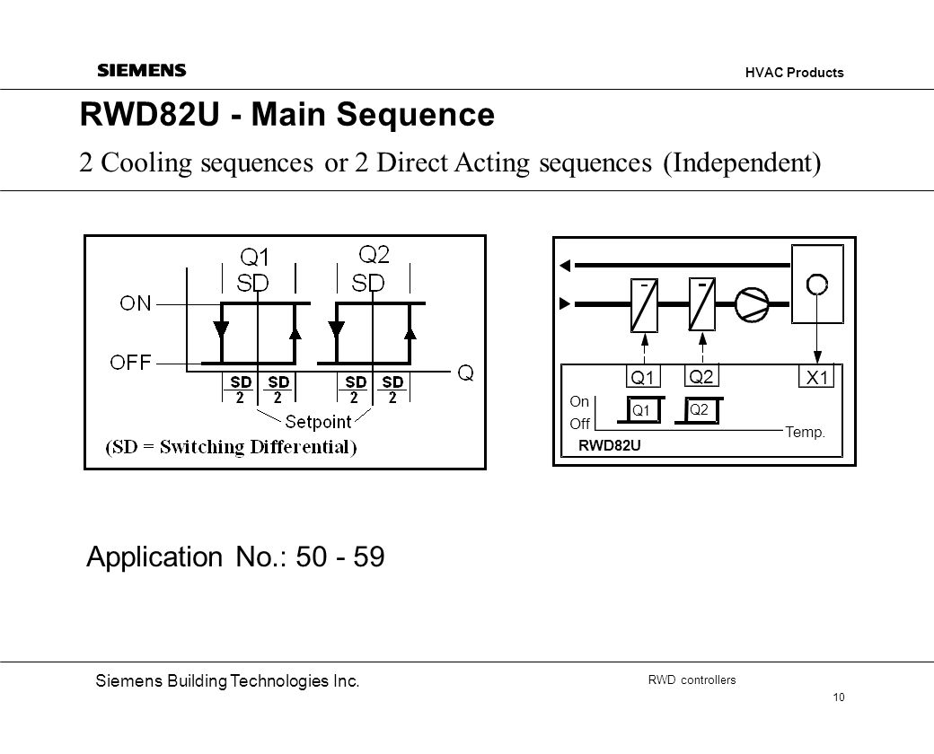RWD82U - Main Sequence 2 Cooling sequences or 2 Direct Acting sequences (Independent) X1. Q1. Temp.