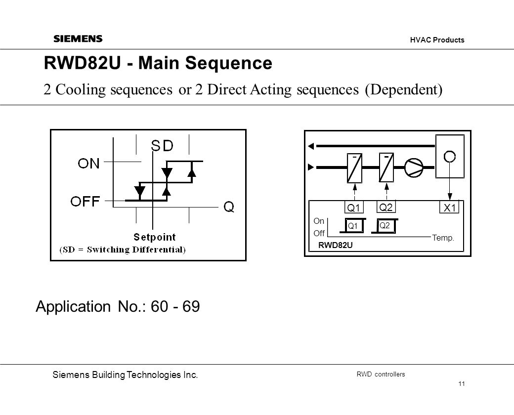 RWD82U - Main Sequence 2 Cooling sequences or 2 Direct Acting sequences (Dependent) X1. Q1. Temp.