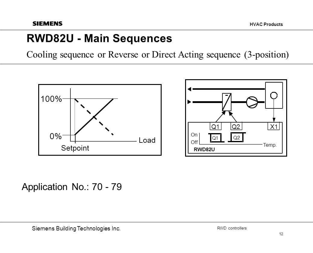 RWD82U - Main Sequences Cooling sequence or Reverse or Direct Acting sequence (3-position) X1. Q2.