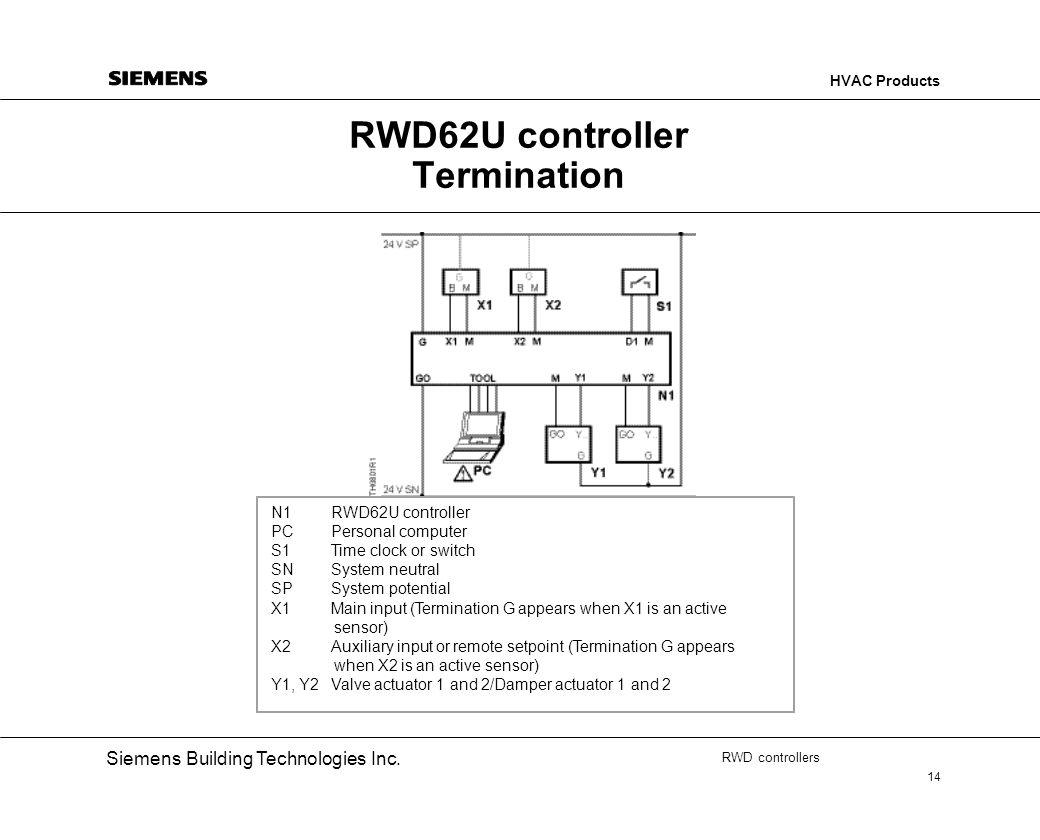 RWD62U controller Termination