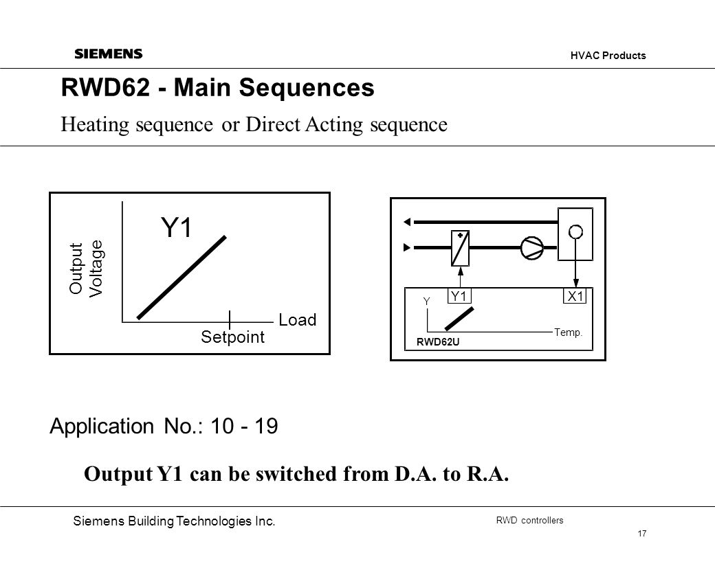 Y1 RWD62 - Main Sequences Heating sequence or Direct Acting sequence