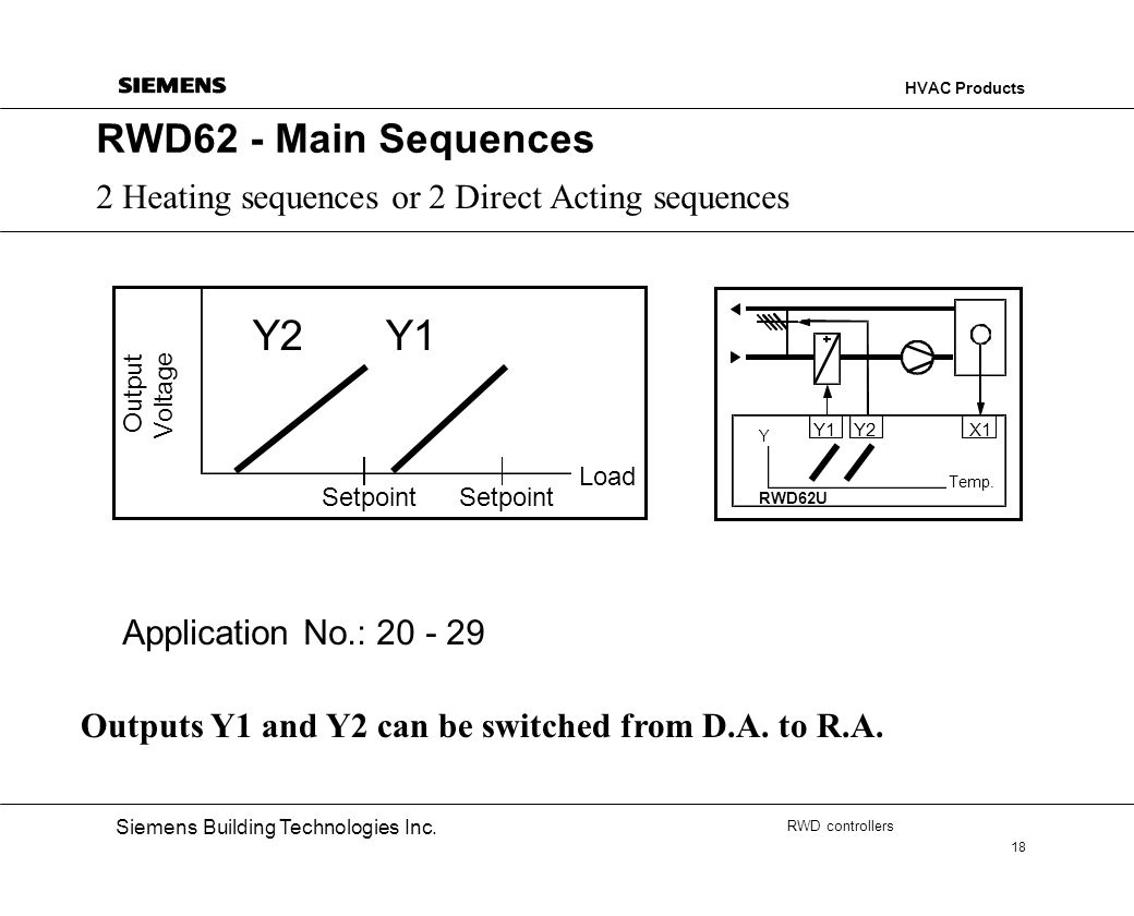 RWD62 - Main Sequences 2 Heating sequences or 2 Direct Acting sequences. Y1. Output. Voltage. Setpoint.
