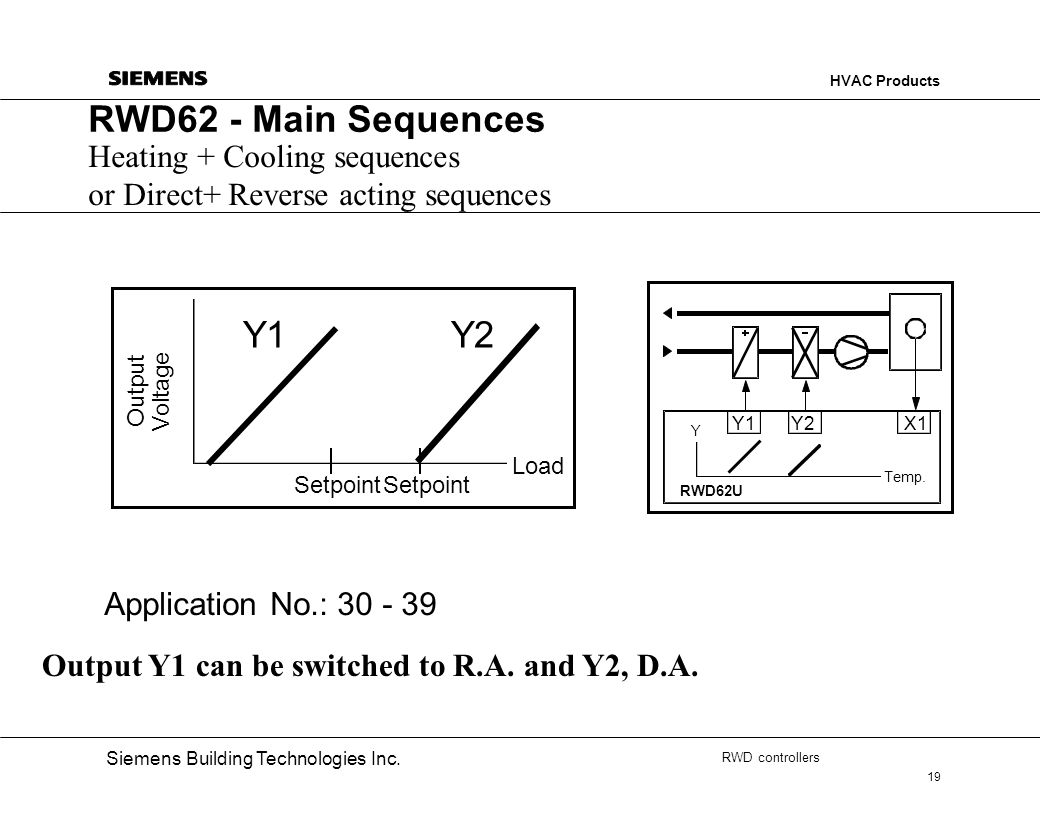 RWD62 - Main Sequences Y1 Y2 Heating + Cooling sequences