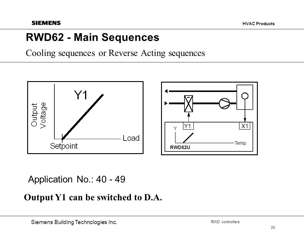 RWD62 - Main Sequences Cooling sequences or Reverse Acting sequences