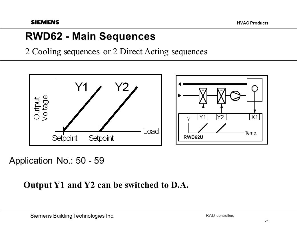RWD62 - Main Sequences 2 Cooling sequences or 2 Direct Acting sequences. X1. Y2. Y1. Temp. RWD62U.