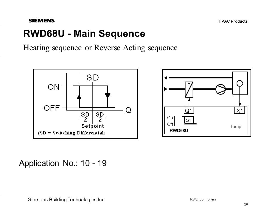 RWD68U - Main Sequence Heating sequence or Reverse Acting sequence