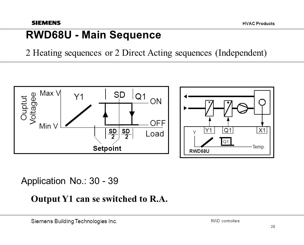 RWD68U - Main Sequence 2 Heating sequences or 2 Direct Acting sequences (Independent) Y1. Min V. Load.