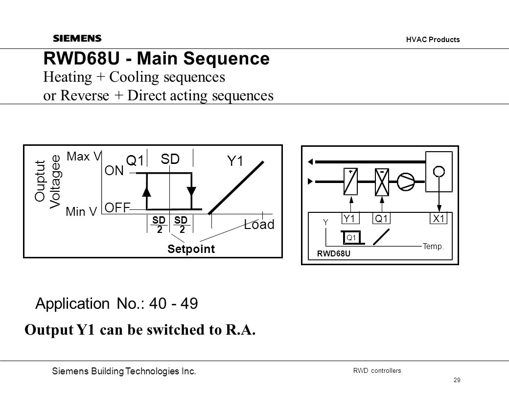 RWD68U - Main Sequence Heating + Cooling sequences