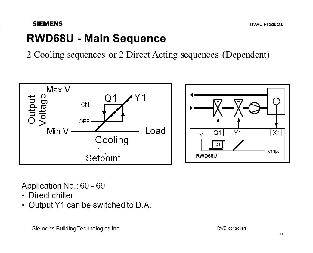 RWD68U - Main Sequence 2 Cooling sequences or 2 Direct Acting sequences (Dependent) X1. Y1. Q1. Temp.