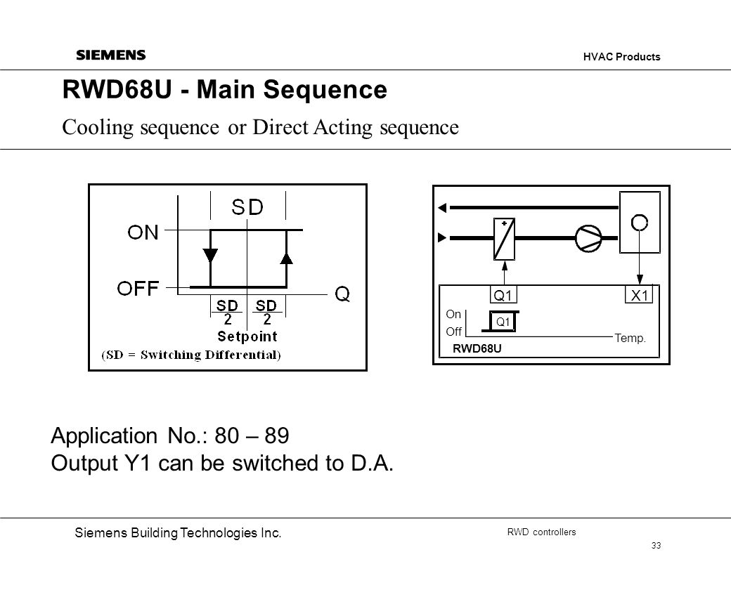 RWD68U - Main Sequence Cooling sequence or Direct Acting sequence