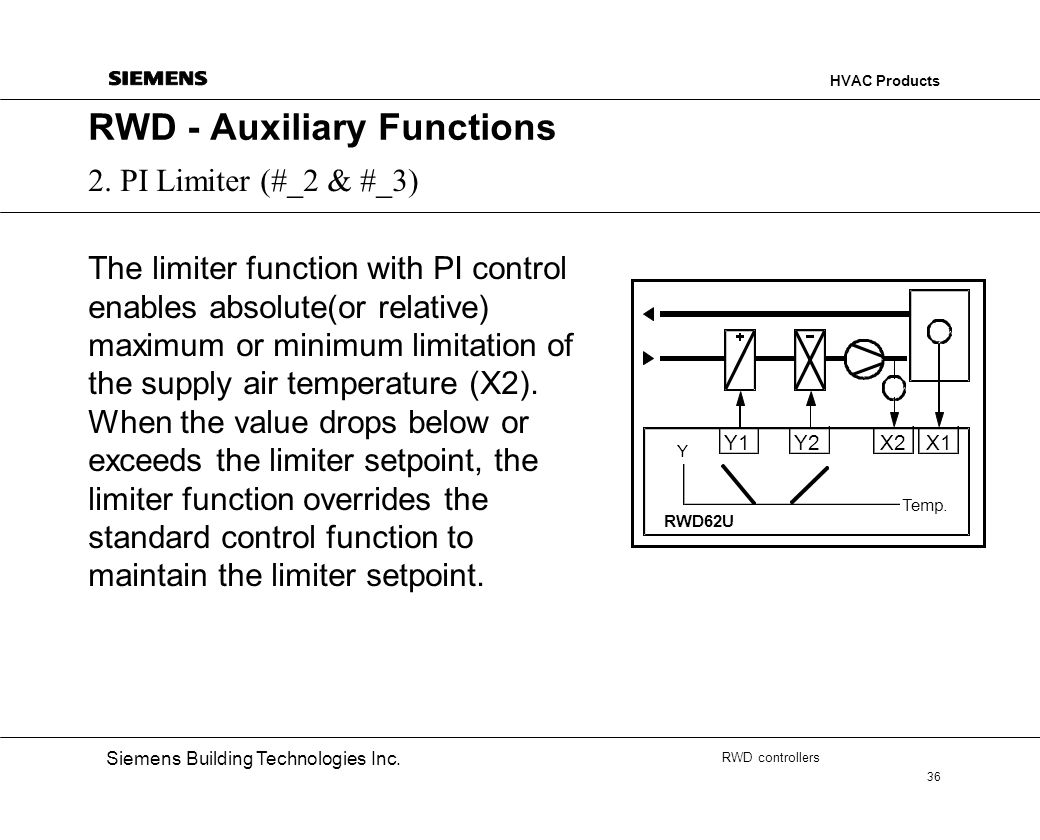 RWD - Auxiliary Functions