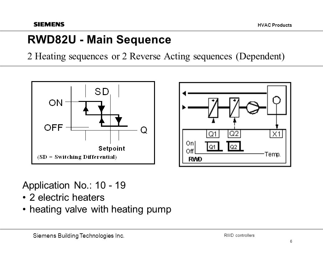RWD82U - Main Sequence 2 Heating sequences or 2 Reverse Acting sequences (Dependent) Application No.: 10 - 19.