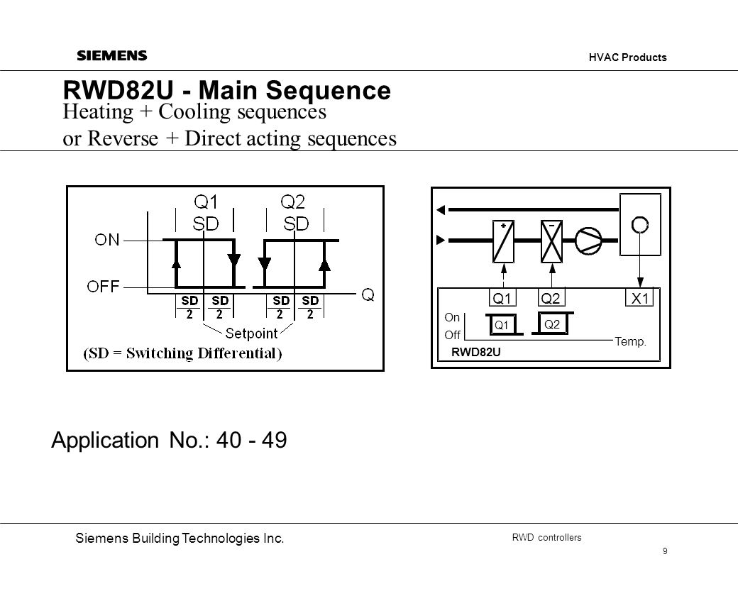 RWD82U - Main Sequence Heating + Cooling sequences