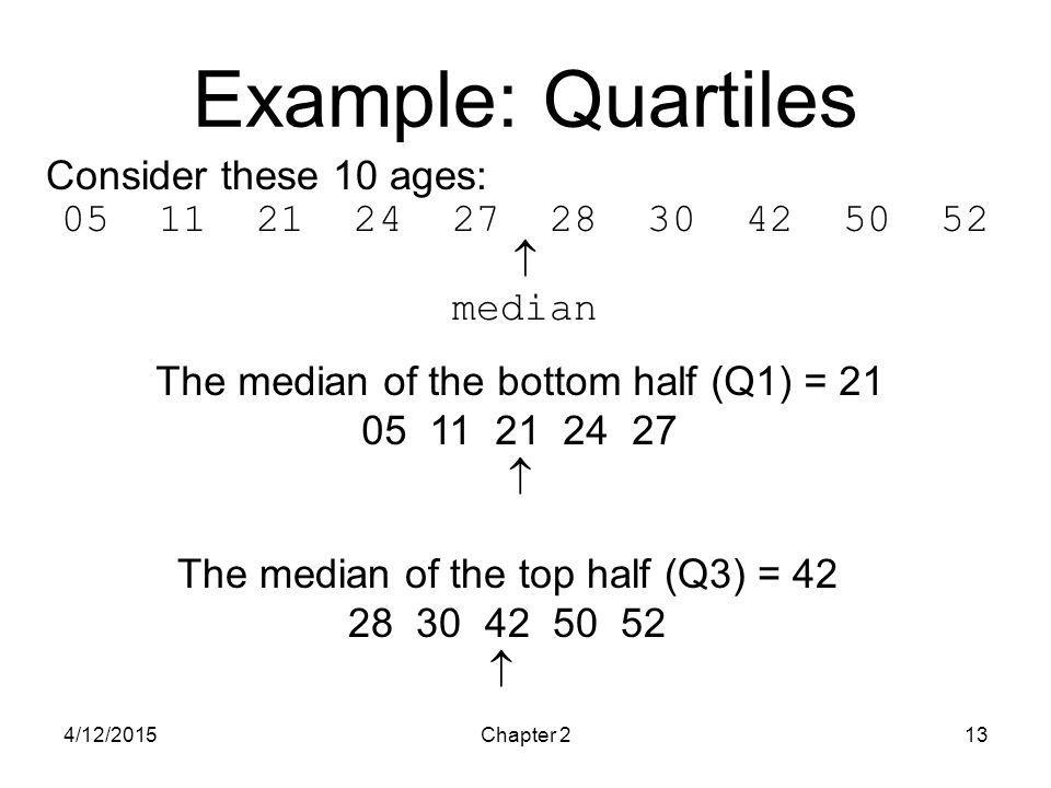 Example: Quartiles Consider these 10 ages: